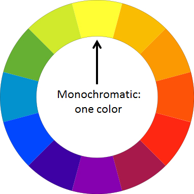 What Are Monochromatic Colors example of monochromatic color - home design