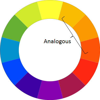 Color wheel - Analogous color scheme definition ...